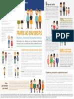 Infografia FAMILIAS
