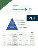 Metodologia de La Investigación Resumen - Jose Supo