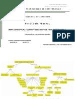 Zamora Martínez Alejandro. Mapa Conceptual Fisiología Unidad I