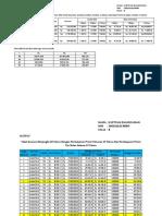 Tabel Program Asuransi Dengan Besar Santunan