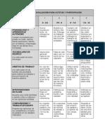 Evaluacion Actitud Participacion