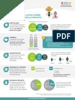 Cifras en America Latina Sobre Bienestar y Desarrollo Infantil