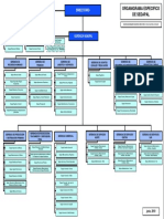 IV ORGANIGRAMA.pdf