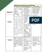 Estrategias didacticas.docx