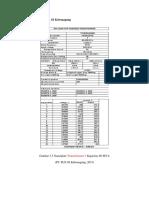 Nameplate Transformator GI Kebonagung.docx