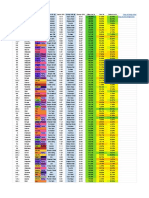 Pokémon DPS Rankings (Last Update