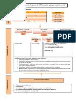Alg Profilaxia e Terapeutica de NVPO Nos Adultos Apos Alta Hospitalar Em CA