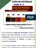Tema III.4. Productos Derivados Del Petróleo