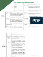 210279106-Diferencias-Entre-Un-Proceso-Batch-y-Un-Proceso-Continuo.pdf