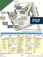 Plataforma Logística Tulcán - CANVAS