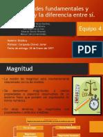 Estática-Magnitudes Fundamentales