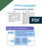 Danza Y Baile