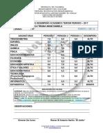 Informe de Desempeño Academico Tercer Periodo