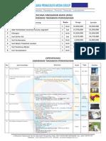 RAB BANSOS SMK 2018 Agribisnis Tanaman Perkebunan-0877.8252.7700