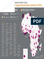 AfDB loans & grants over USD 30 billion in Africa during past 50 years