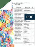 130311177 Planificarea Anuala a Continuturilor Si Temelor La Activitate Matematica