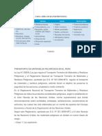 Transporte de Materiales Peligrosos en El Peru