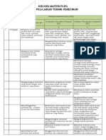 424 Kisi Teknik Pemesinan apa aja.pdf