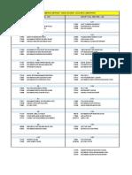 EMM 3514 - GROUPS.pdf