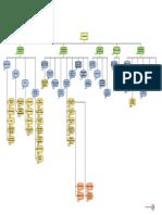 Con Phase w Bs Diagram