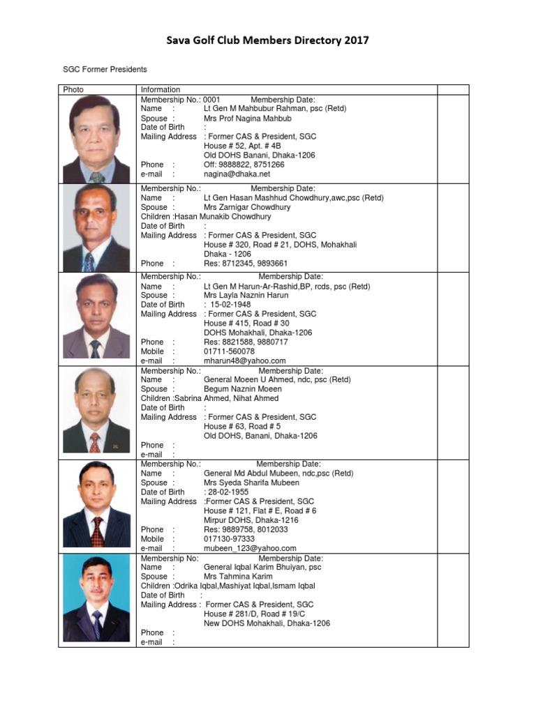Sava Golf Club Members Directory 2017-1