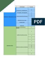 Matriz IPER de Riesgos Biológicos