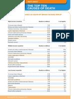 fs310.pdf