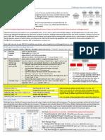 cheatsheet_wlsessentials.pdf