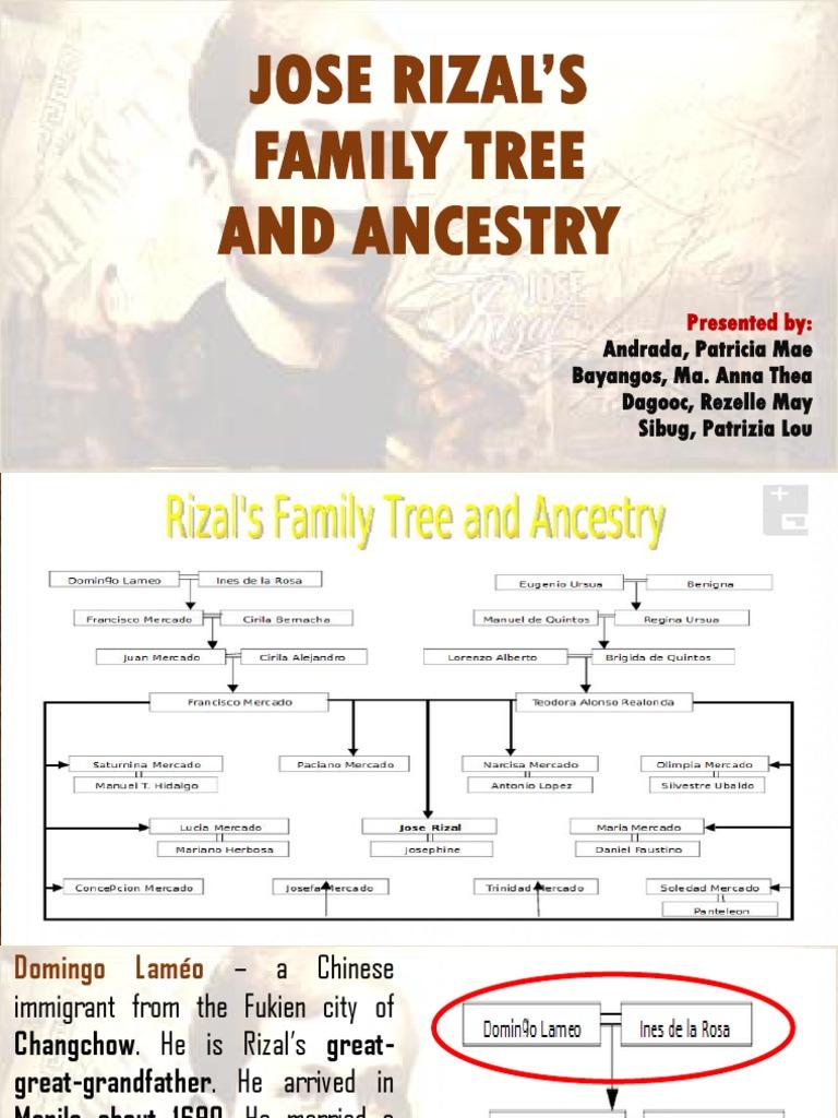 Jose Rizals Family Tree And Ancestry