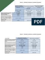2 ROSE Anexa 2 Calendar Estimativ SGU NO Obj Modificat Sept 2017 Copy