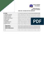 Analisis Item Matematik 2017
