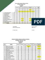 English Scores April'13