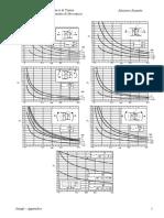 Intagli calcolo Kt.pdf