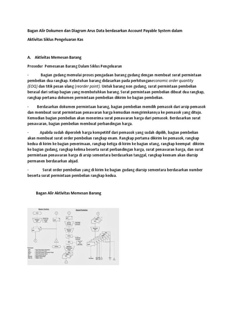 Bagan alir dokumen dan diagram arus data berdasarkan account payable bagan alir dokumen dan diagram arus data berdasarkan account payable system dalamcx ccuart Choice Image