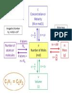 Mole diagram.pdf