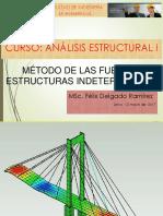 09 AE I Metodo de Las Fuerzas Estructuras Indeterminadas