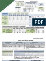 tasas de creditos.pdf