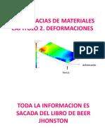 Resistenacias de Materiales. Capitulo 2(Deformaciones)