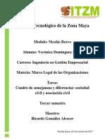 Actividad 5-Cuadro de Semejanzas y Diferencias Sociedad Civil y Asociacion Civil