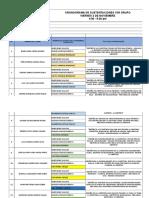 Jornada I_cronograma de Sustentacion x Ciclo Ing. Civil