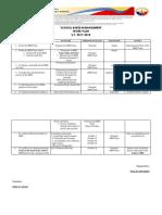School Based Management Revised Work Plan