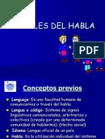 nivelesdelhabla-091020155953-phpapp02.ppt