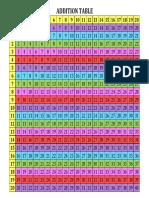 Maths Table Colour