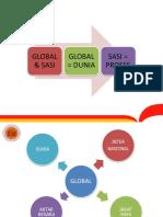 Konsep Dasar Perspektif Global