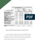 24 Marzo Trabajo de Economia PIB Antioquia