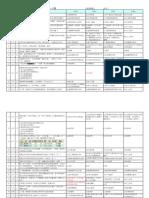 GP_配銷模組C卷_訂單系統_2016.pdf