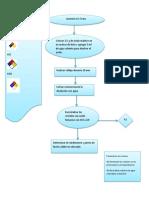 diagrama ecologico isomeria.docx