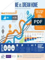 housing infographic transit