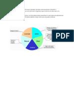 La Medición y Control de Procesos.docx