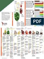photo regarding Food Combining Chart Printable titled Foodstuff Combining Chart